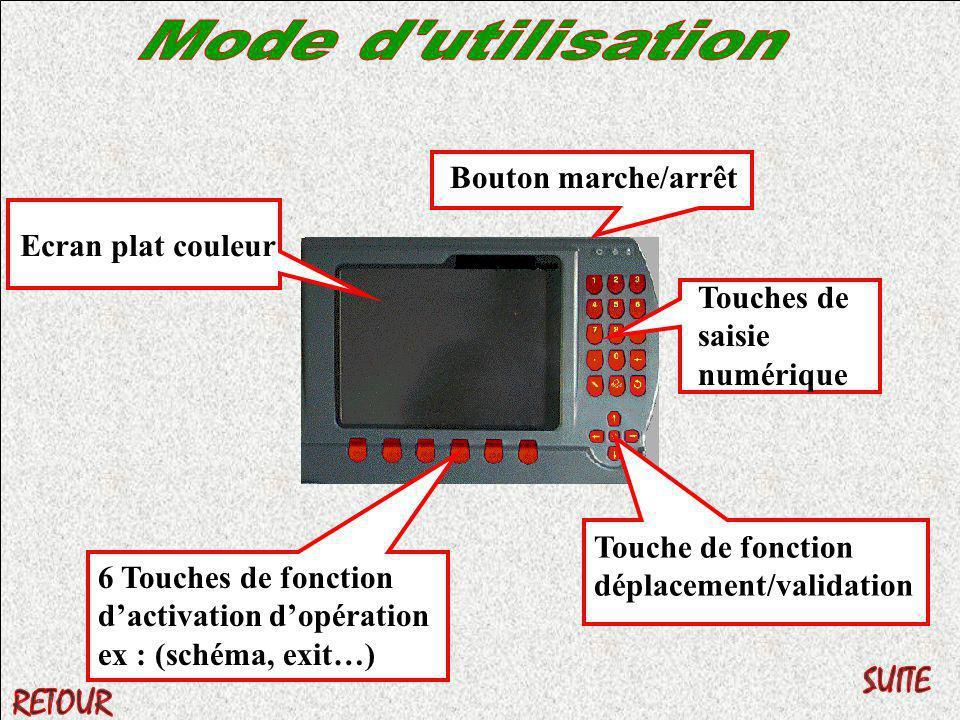 Ecran plat couleur Touches de saisie numérique Bouton marche/arrêt 6 Touches de fonction dactivation dopération ex : (schéma, exit…) Touche de fonctio
