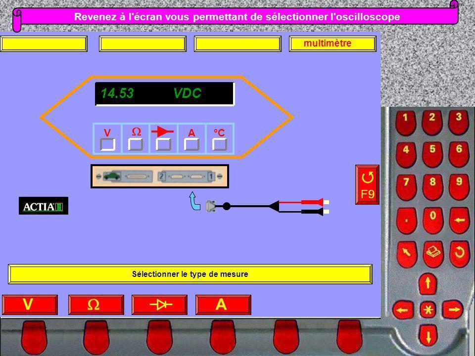 Revenez à l'écran vous permettant de sélectionner l'oscilloscope F9 Sélectionner le type de mesure V A multimètre 14.53 VDC °CAV