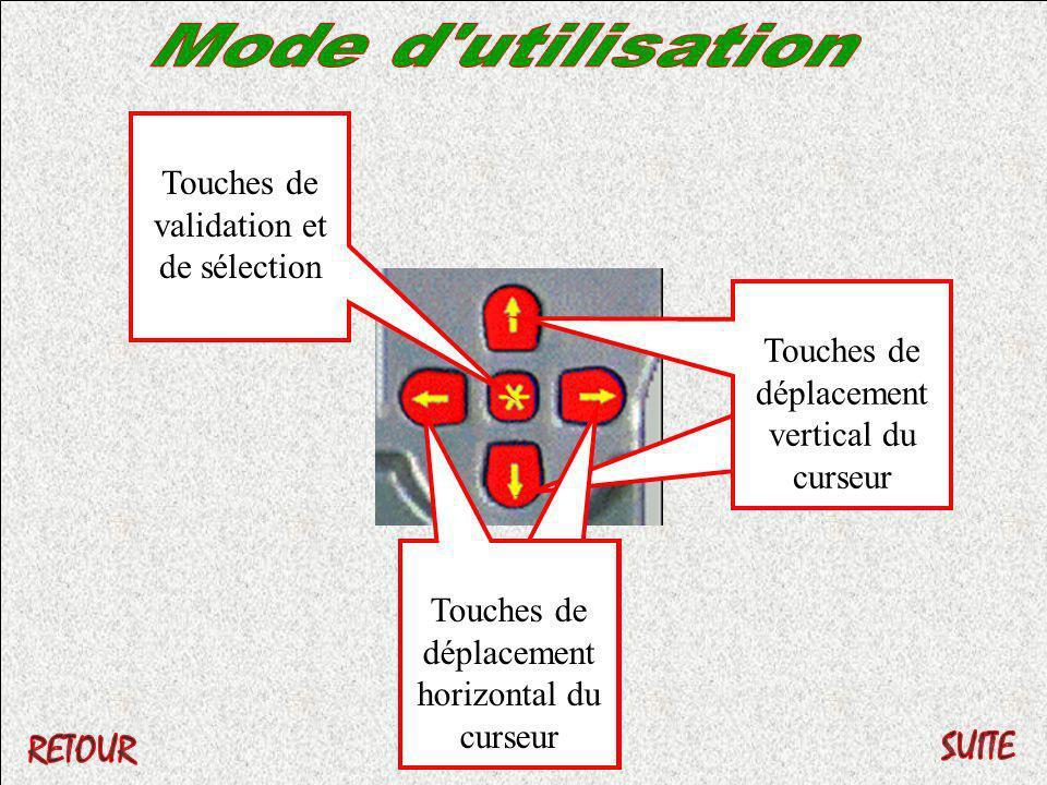 Touches de validation et de sélection Touches de déplacement vertical du curseur Touches de déplacement horizontal du curseur
