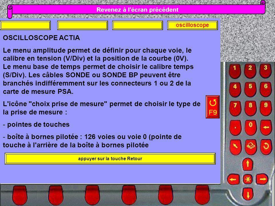 Revenez à l'écran précédent F9 appuyer sur la touche Retour OSCILLOSCOPE ACTIA Le menu amplitude permet de définir pour chaque voie, le calibre en ten