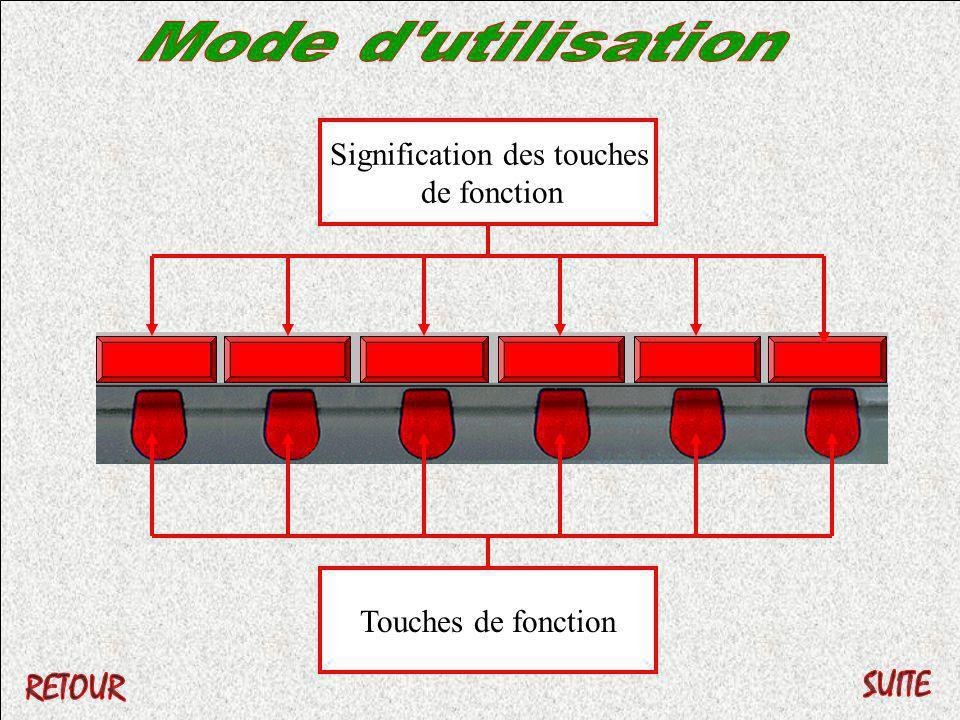 Touches de fonction Signification des touches de fonction