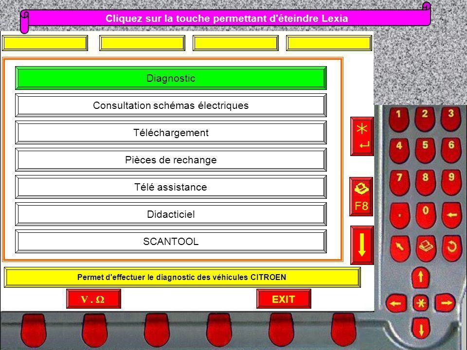 EXIT V. Téléchargement Pièces de rechange Télé assistance Didacticiel SCANTOOL Consultation schémas électriques Diagnostic Cliquez sur la touche perme