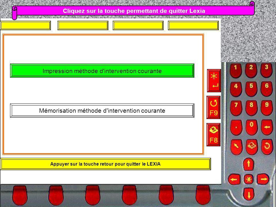 Mémorisation méthode d'intervention courante Impression méthode d'intervention courante Cliquez sur la touche permettant de quitter Lexia Appuyer sur