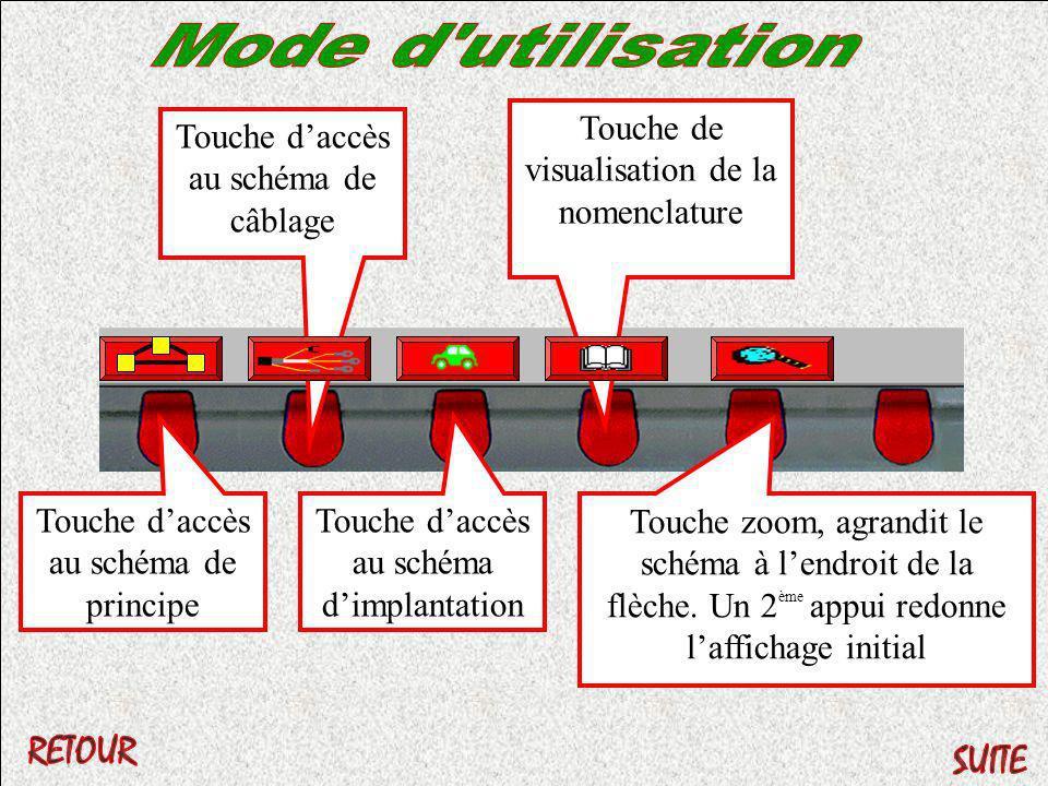 Touche daccès au schéma de principe Touche daccès au schéma de câblage Touche de visualisation de la nomenclature Touche daccès au schéma dimplantatio