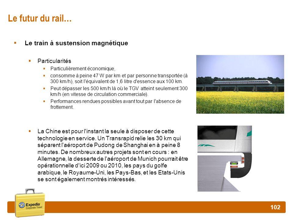 102 Le futur du rail… Le train à sustension magnétique Particularités Particulièrement économique, consomme à peine 47 W par km et par personne transp
