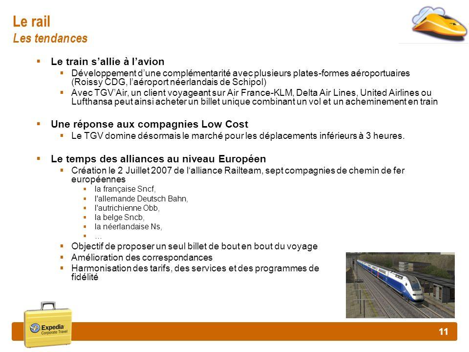 11 Le rail Les tendances Le train sallie à lavion Développement dune complémentarité avec plusieurs plates-formes aéroportuaires (Roissy CDG, laéropor