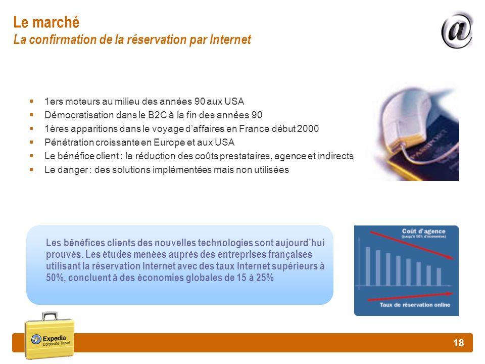 18 Le marché La confirmation de la réservation par Internet 1ers moteurs au milieu des années 90 aux USA Démocratisation dans le B2C à la fin des anné
