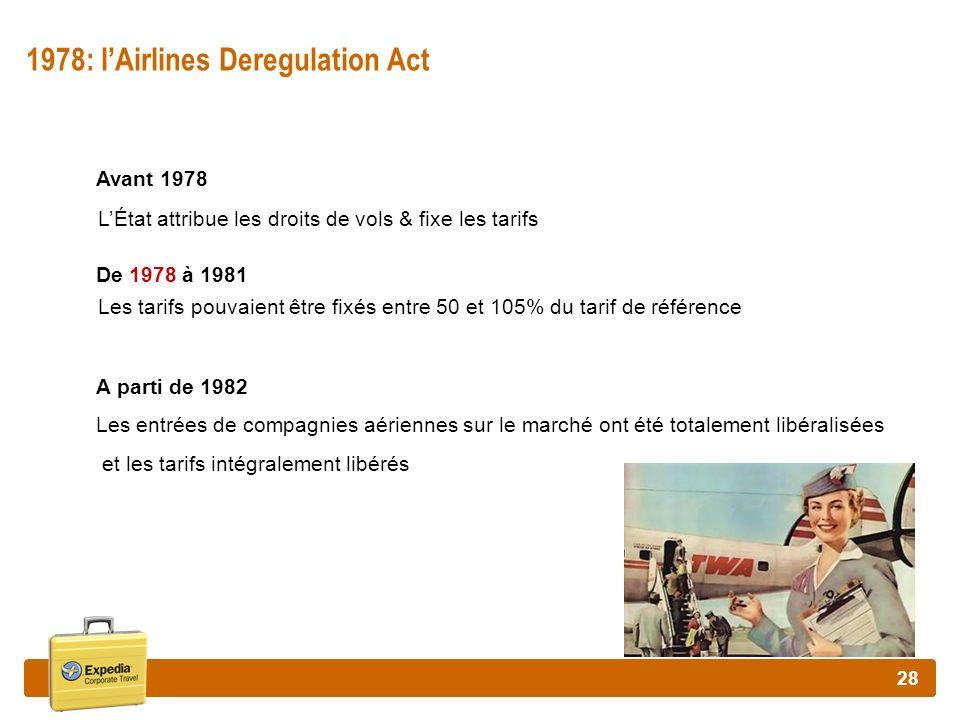 28 1978: lAirlines Deregulation Act LÉtat attribue les droits de vols & fixe les tarifs Avant 1978 De 1978 à 1981 Les tarifs pouvaient être fixés entr