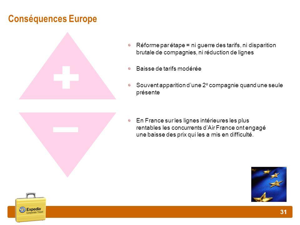 31 Conséquences Europe Réforme par étape = ni guerre des tarifs, ni disparition brutale de compagnies, ni réduction de lignes Baisse de tarifs modérée