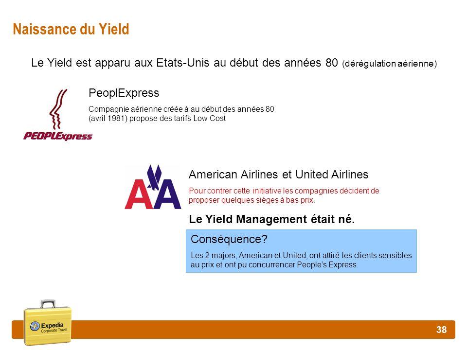 38 Naissance du Yield Le Yield est apparu aux Etats-Unis au début des années 80 (dérégulation aérienne) PeoplExpress Compagnie aérienne créée à au déb