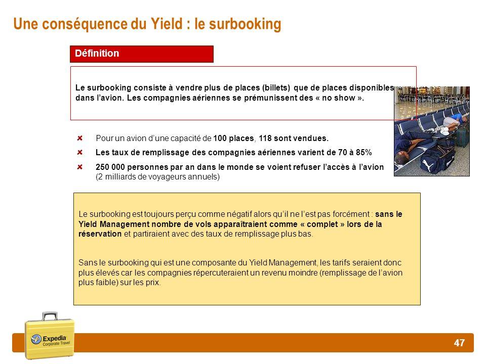 47 Une conséquence du Yield : le surbooking Définition Pour un avion dune capacité de 100 places, 118 sont vendues. Les taux de remplissage des compag