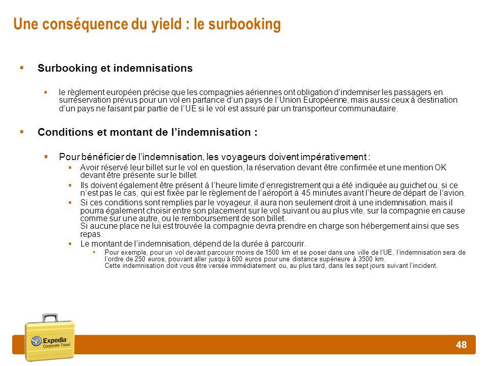 48 Une conséquence du yield : le surbooking Surbooking et indemnisations le règlement européen précise que les compagnies aériennes ont obligation din