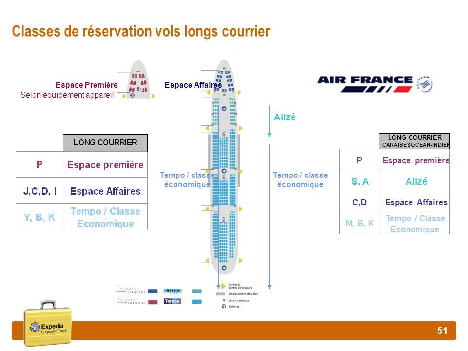 51 Classes de réservation vols longs courrier Espace PremièreEspace Affaires Alizé Tempo / classe économique Selon équipement appareil LONG COURRIER C