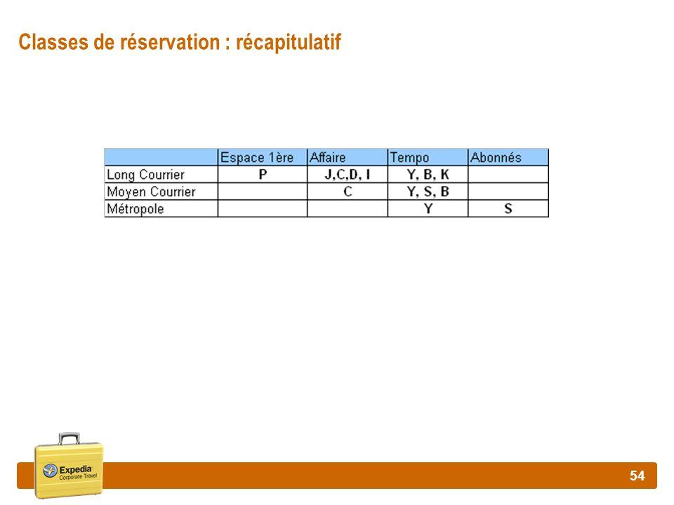 54 Classes de réservation : récapitulatif