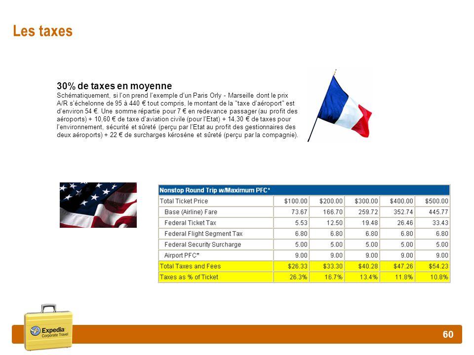 60 Les taxes 30% de taxes en moyenne Schématiquement, si l'on prend l'exemple d'un Paris Orly - Marseille dont le prix A/R s'échelonne de 95 à 440 tou