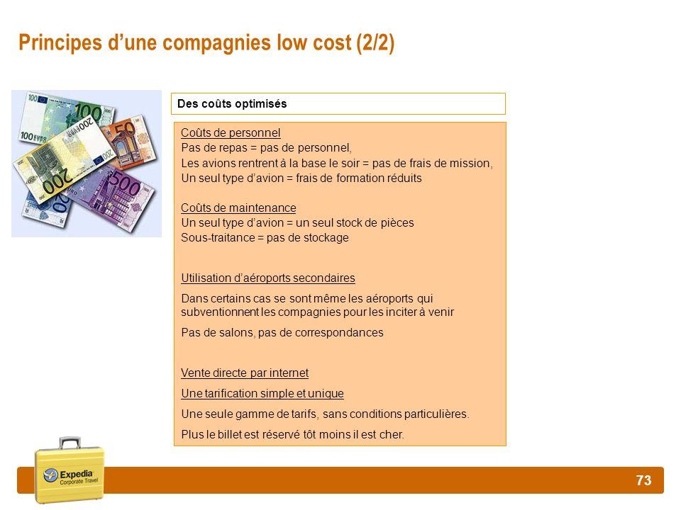 73 Principes dune compagnies low cost (2/2) Des coûts optimisés Coûts de personnel Pas de repas = pas de personnel, Les avions rentrent à la base le s