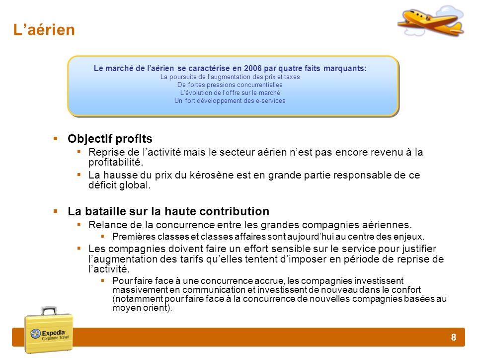 59 Les taxes Un exemple de ce que vous payer au titre des « Taxes daéroport » Billet PARIS ORLY – MARSEILLE aller-retour Prix du billet (TVA et frais de service inclus) de 94,89 à 439,89 Surcharge compagnie (Kérosène).