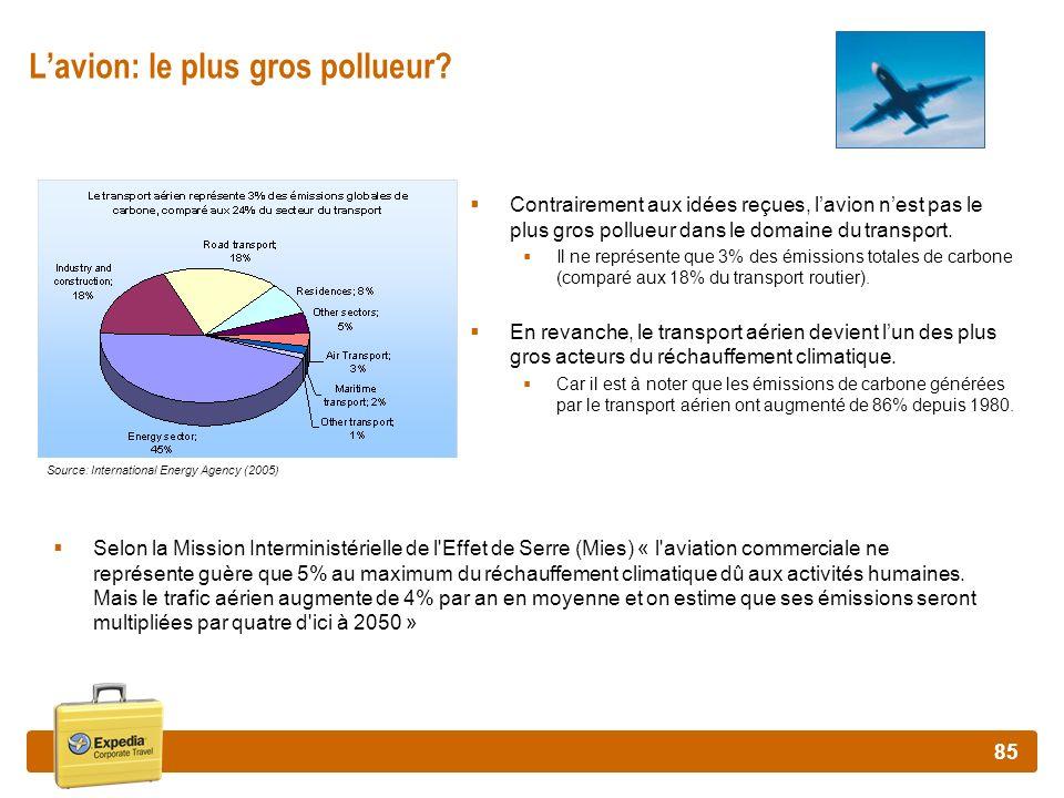 85 Lavion: le plus gros pollueur? Contrairement aux idées reçues, lavion nest pas le plus gros pollueur dans le domaine du transport. Il ne représente
