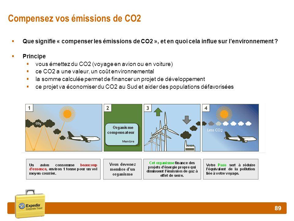 89 Compensez vos émissions de CO2 Que signifie « compenser les émissions de CO2 », et en quoi cela influe sur lenvironnement ? Principe vous émettez d