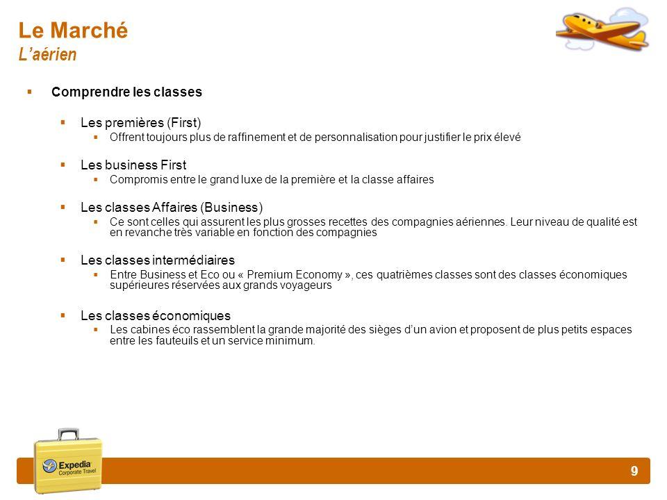 100 Les évolutions dans le Rail La recherche au sein de la SNCF: un levier commercial Recherche sur une offre de services complète, diversifiée, prenant en compte l ensemble des composantes du bien-être du voyageur.