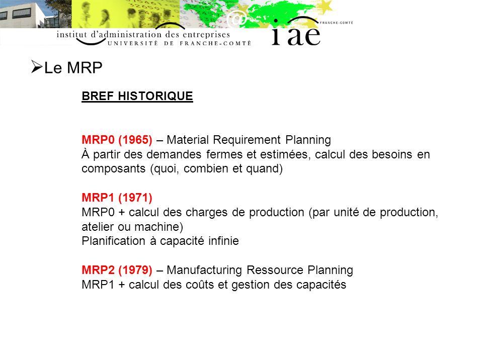 Le MRP BREF HISTORIQUE MRP0 (1965) – Material Requirement Planning À partir des demandes fermes et estimées, calcul des besoins en composants (quoi, combien et quand) MRP1 (1971) MRP0 + calcul des charges de production (par unité de production, atelier ou machine) Planification à capacité infinie MRP2 (1979) – Manufacturing Ressource Planning MRP1 + calcul des coûts et gestion des capacités