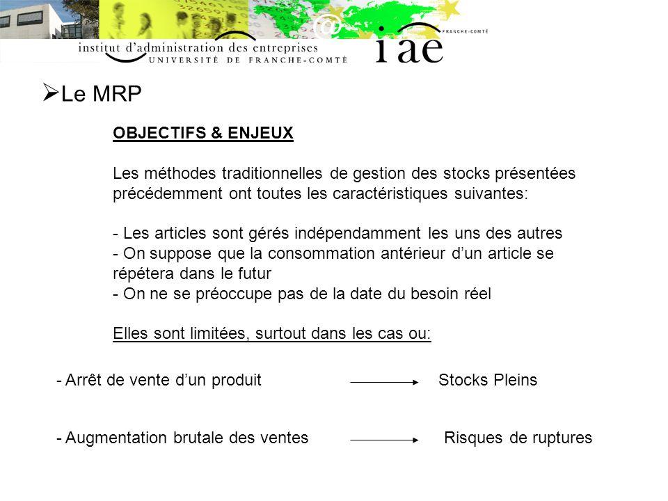 Le MRP OBJECTIFS & ENJEUX Le MRP est un concept de Gestion de Production qui permet danticiper les besoins exacts en composants ainsi que leur décalage dans le temps.