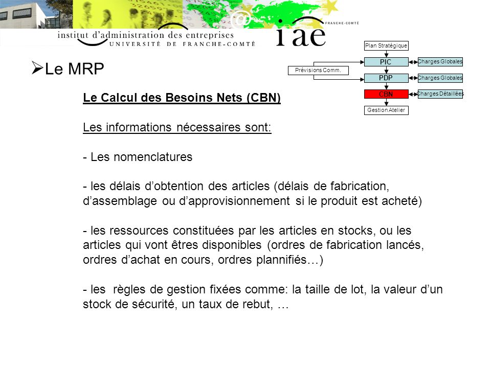 Le MRP Le Calcul des Besoins Nets (CBN) Les résultats attendus du Calcul sont: - des ordres proposés, cest-à-dire des lancements prévisionnels en fabrication, ou des approvisionnement prévisionnels.