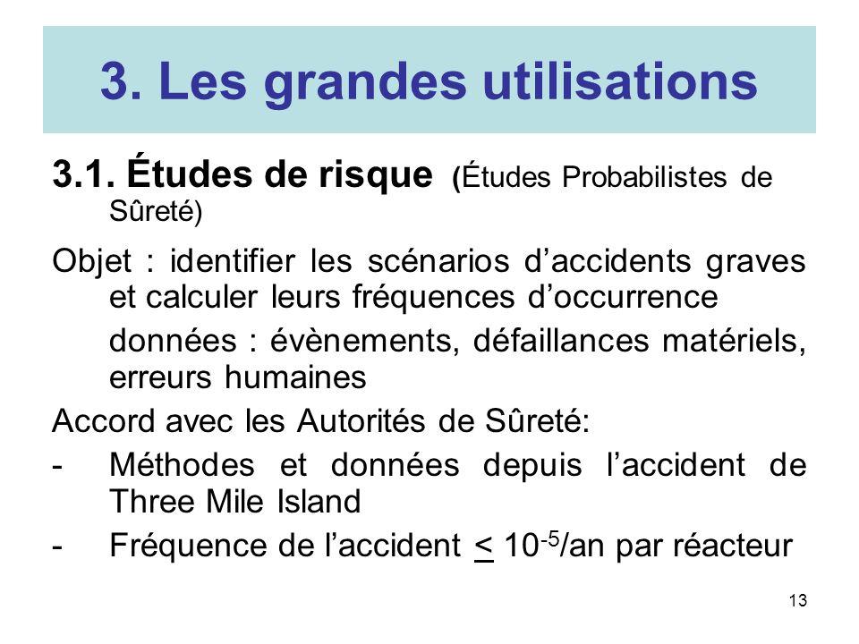 13 3. Les grandes utilisations 3.1. Études de risque ( Études Probabilistes de Sûreté ) Objet : identifier les scénarios daccidents graves et calculer