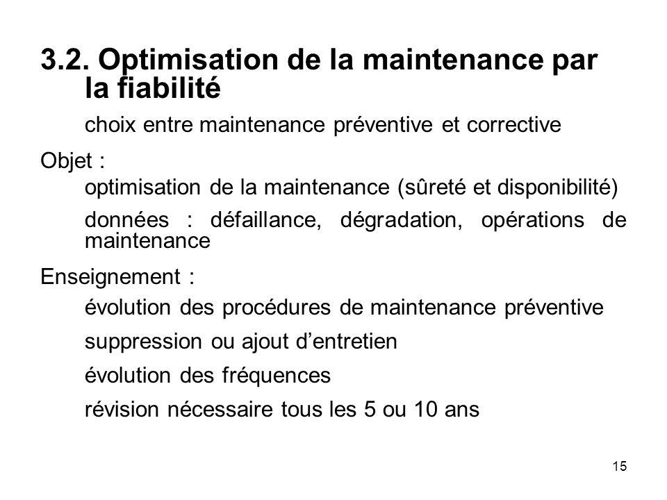 15 3.2. Optimisation de la maintenance par la fiabilité choix entre maintenance préventive et corrective Objet : optimisation de la maintenance (sûret