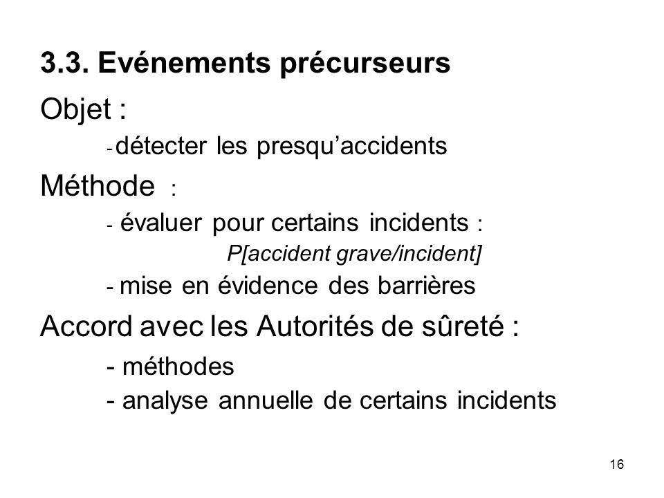 16 3.3. Evénements précurseurs Objet : - détecter les presquaccidents Méthode : - évaluer pour certains incidents : P[accident grave/incident] - mise