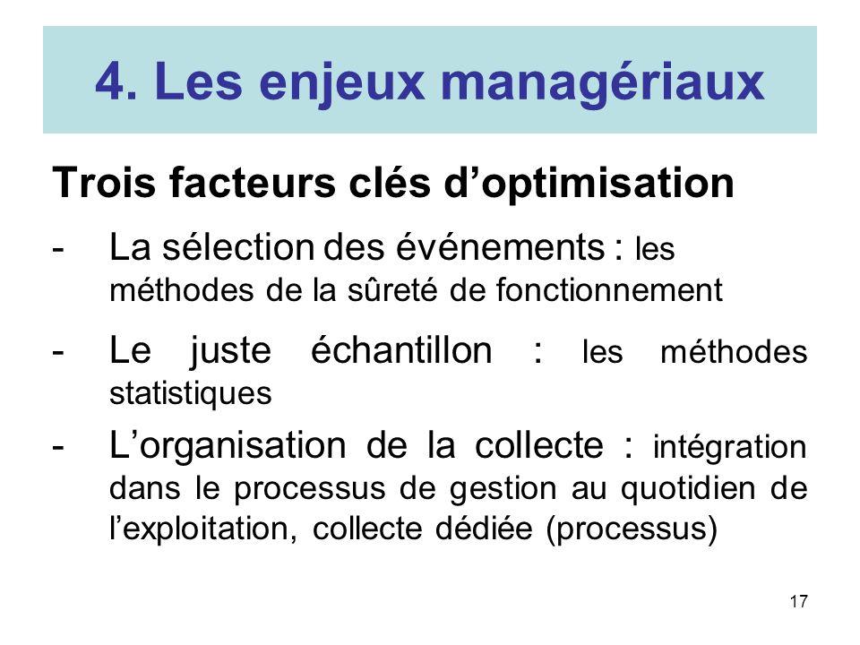 17 4. Les enjeux managériaux Trois facteurs clés doptimisation -La sélection des événements : les méthodes de la sûreté de fonctionnement -Le juste éc
