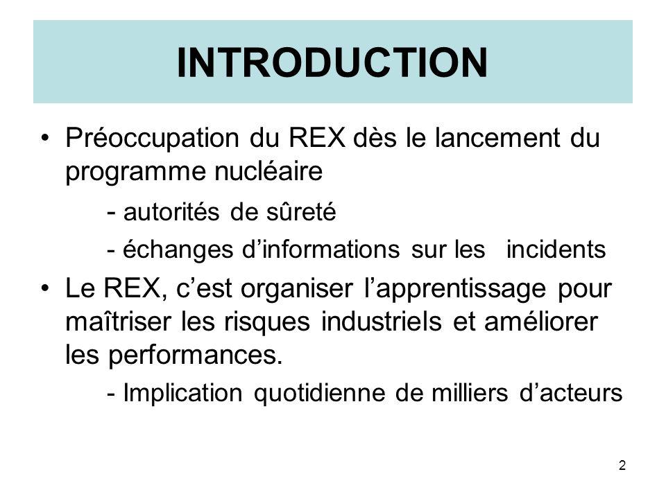 2 INTRODUCTION Préoccupation du REX dès le lancement du programme nucléaire - autorités de sûreté - échanges dinformations sur les incidents Le REX, c