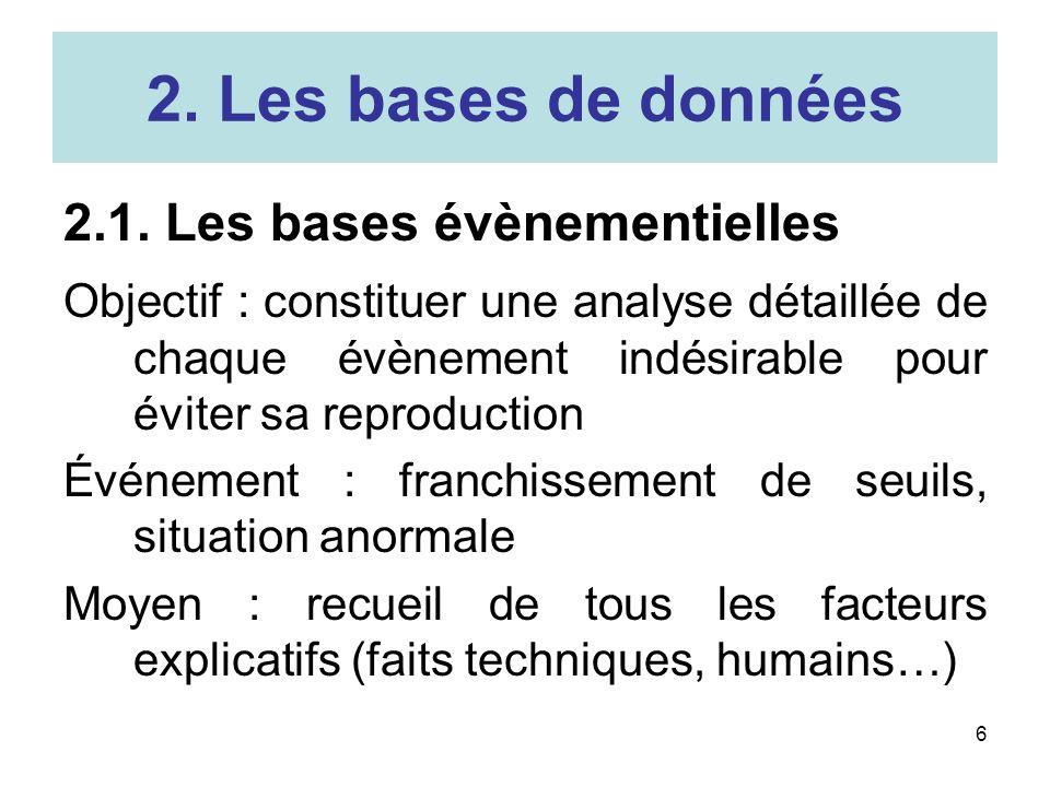6 2. Les bases de données 2.1. Les bases évènementielles Objectif : constituer une analyse détaillée de chaque évènement indésirable pour éviter sa re