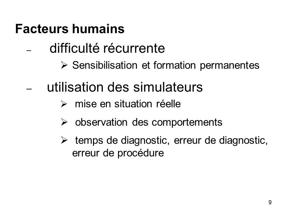 9 Facteurs humains – difficulté récurrente Sensibilisation et formation permanentes – utilisation des simulateurs mise en situation réelle observation