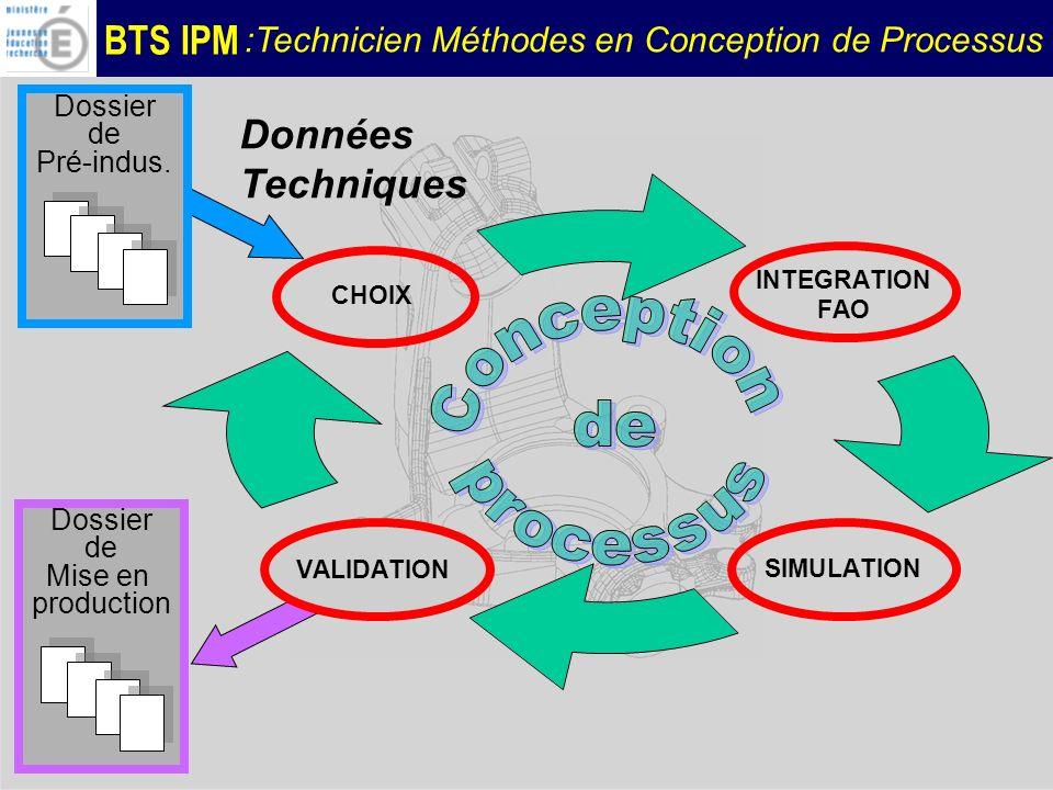 BTS IPM :Technicien Méthodes en Conception de Processus Dossier de Pré-indus. Données Techniques Dossier de Mise en production INTEGRATION FAO SIMULAT
