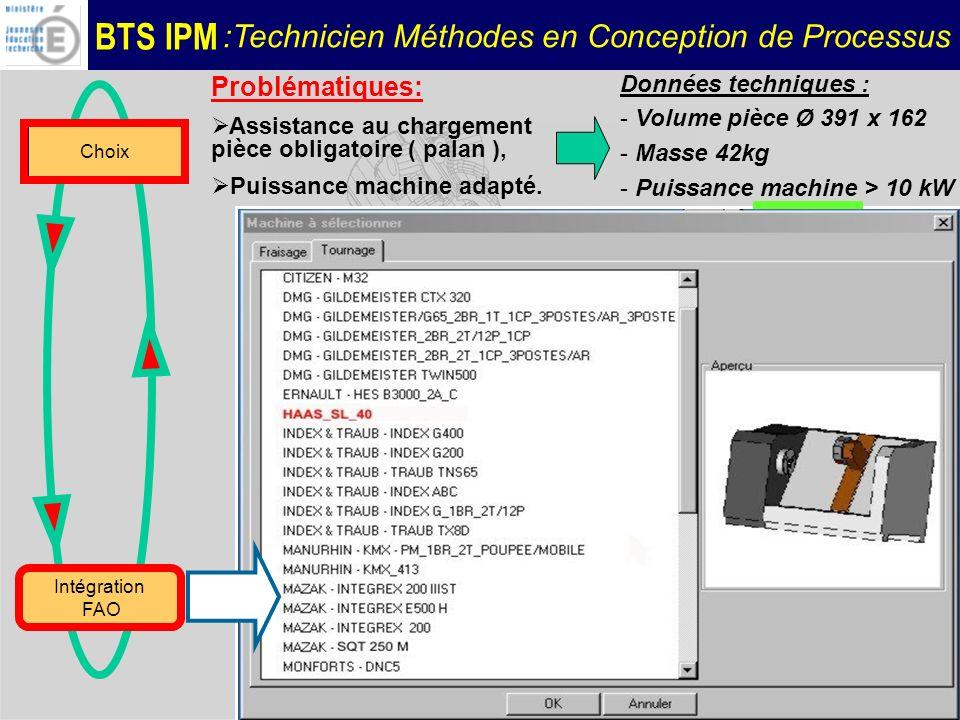 BTS IPM :Technicien Méthodes en Conception de Processus Choix Intégration FAO Données techniques : - Volume pièce Ø 391 x 162 - Masse 42kg - Puissance