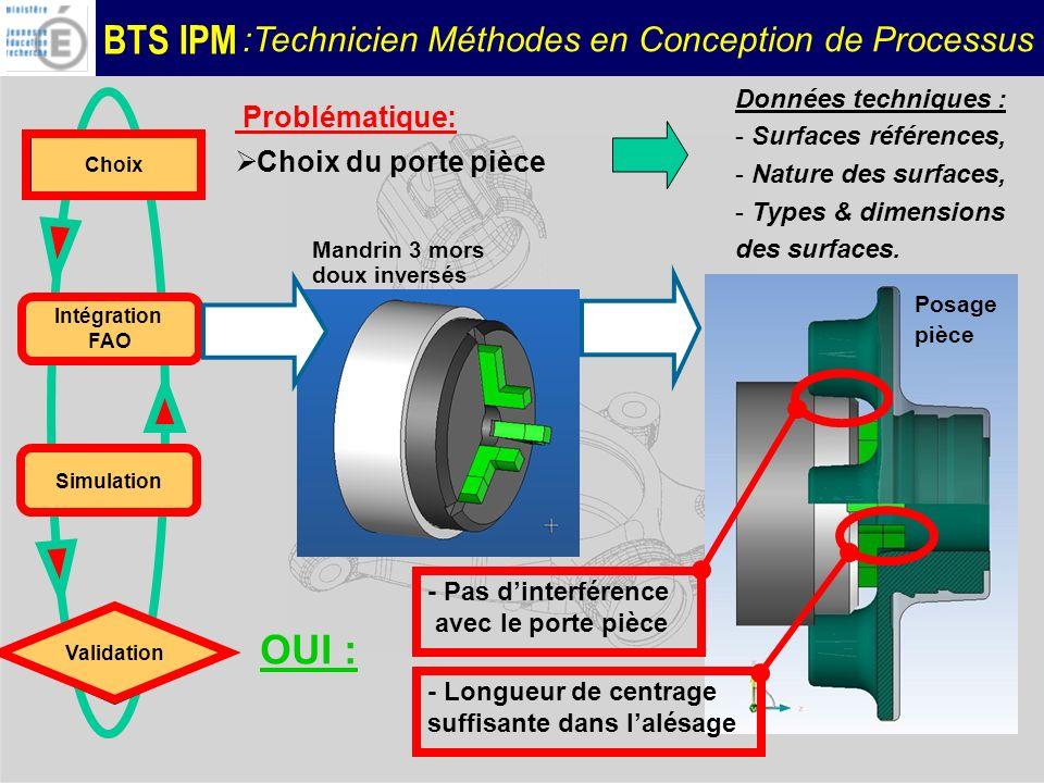 BTS IPM :Technicien Méthodes en Conception de Processus Choix Intégration FAO Validation Simulation Données techniques : - Surfaces références, - Natu