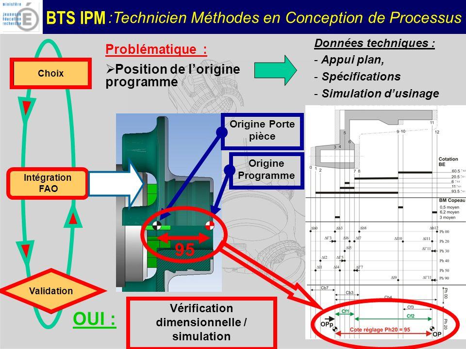 BTS IPM :Technicien Méthodes en Conception de Processus Choix Intégration FAO Validation Données techniques : - Appui plan, - Spécifications - Simulat