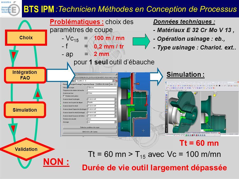 BTS IPM :Technicien Méthodes en Conception de Processus Problématiques : choix des paramètres de coupe - Vc 15 = - f = - ap = pour 1 seul outil débauc