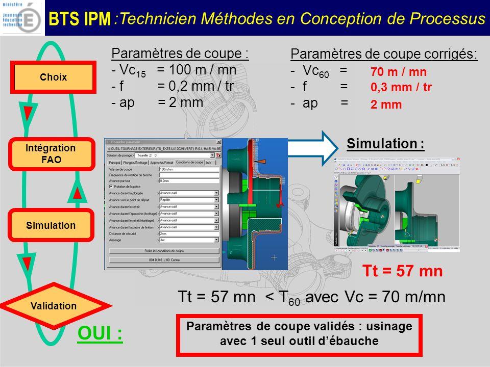 BTS IPM :Technicien Méthodes en Conception de Processus Paramètres de coupe corrigés: - Vc 60 = - f = - ap = 70 m / mn 0,3 mm / tr 2 mm Simulation : O