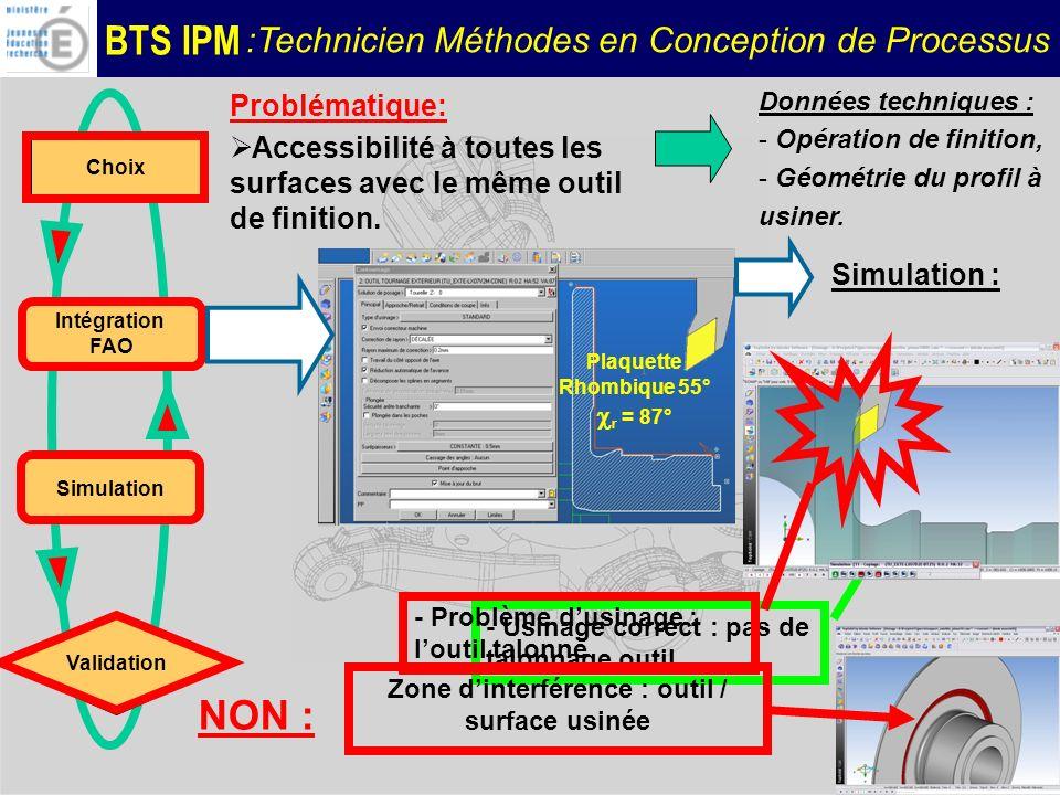 BTS IPM :Technicien Méthodes en Conception de Processus Données techniques : - Opération de finition, - Géométrie du profil à usiner. Problématique: A