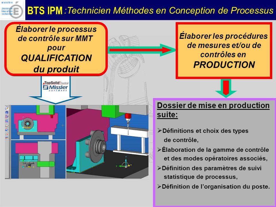 BTS IPM :Technicien Méthodes en Conception de Processus Élaborer le processus de contrôle sur MMT pour QUALIFICATION du produit Élaborer les procédure