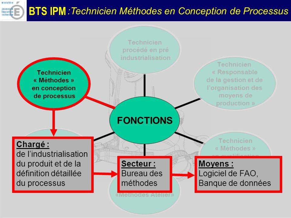 BTS IPM :Technicien Méthodes en Conception de Processus FONCTIONS Technicien procédé en pré industrialisation Technicien « Responsable de la gestion e