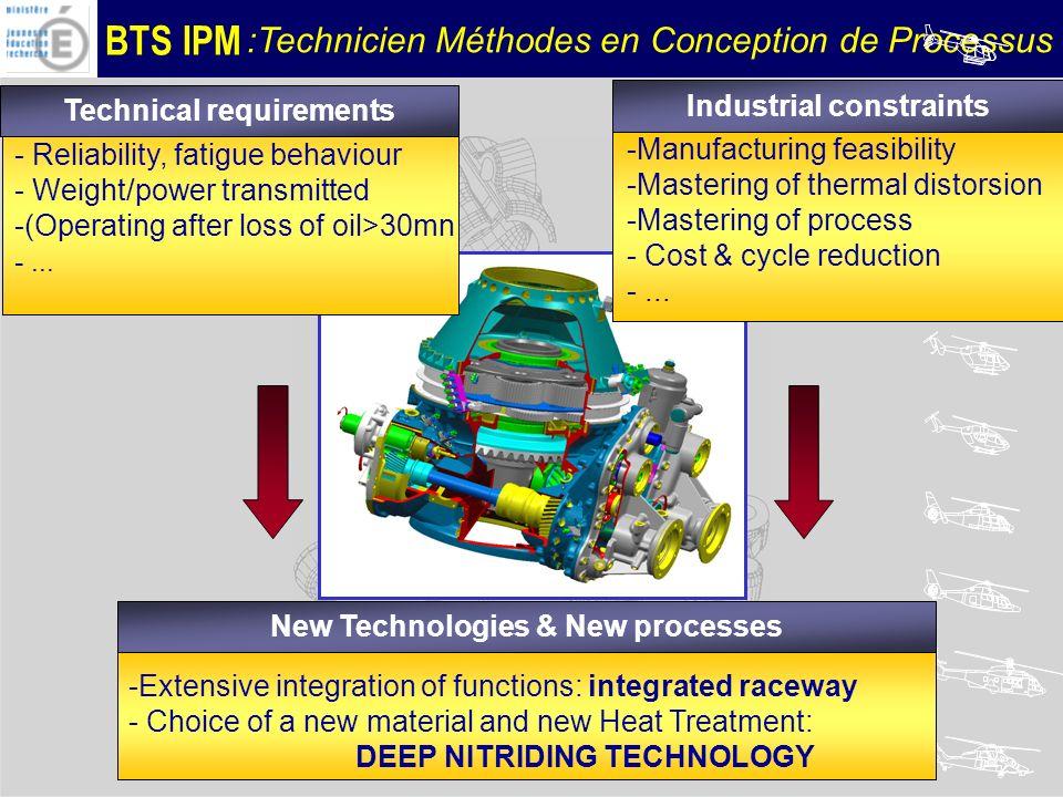 BTS IPM :Technicien Méthodes en Conception de Processus Choix Intégration FAO Validation Simulation Données techniques : - Surfaces références, - Nature des surfaces, - Types & dimensions des surfaces.