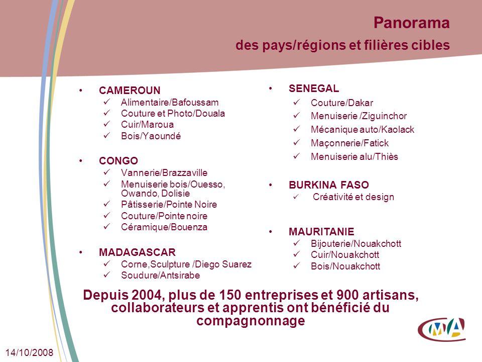 14/10/2008 Panorama des pays/régions et filières cibles CAMEROUN Alimentaire/Bafoussam Couture et Photo/Douala Cuir/Maroua Bois/Yaoundé CONGO Vannerie
