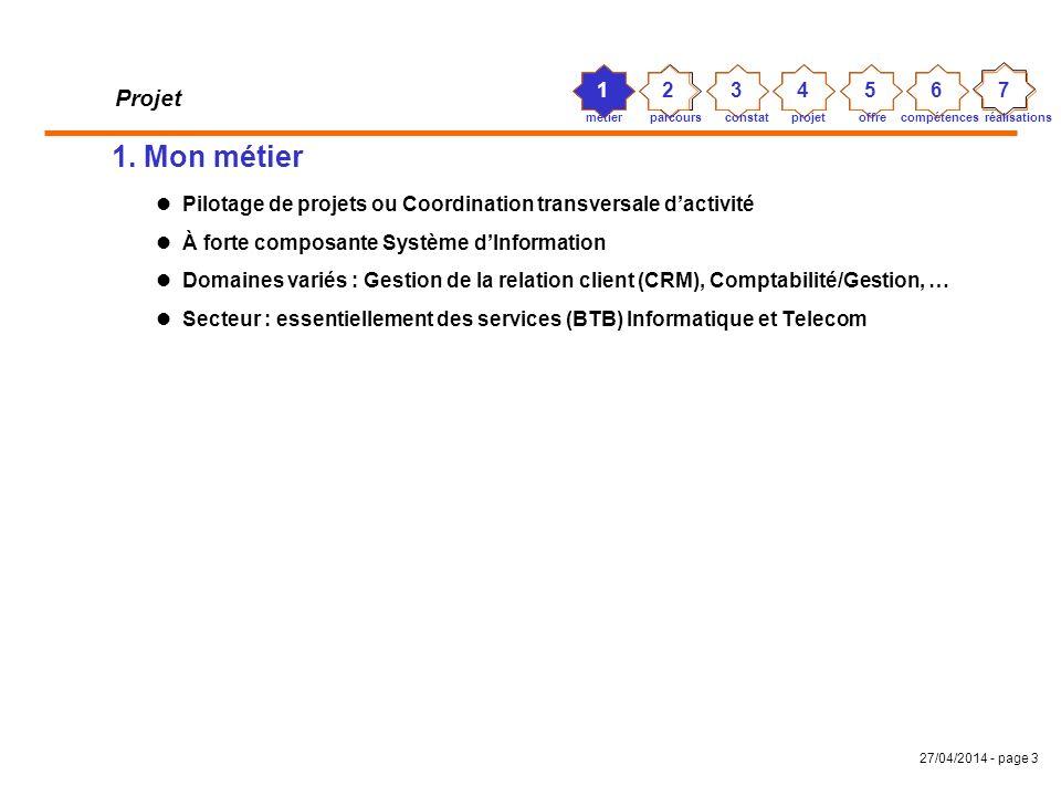 27/04/2014 - page 2 Projet SOMMAIRE 1. Mon métier 2. Mon parcours professionnel 3. Un constat général 4. Mon projet 5. Mon offre 6. Mes compétences 7.
