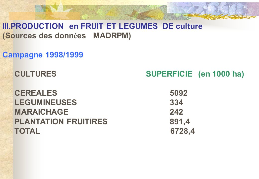 III.PRODUCTION en FRUIT ET LEGUMES DE culture (Sources des donn é es MADRPM) Campagne 1998/1999 CULTURESSUPERFICIE (en 1000 ha) CEREALES5092 LEGUMINEU