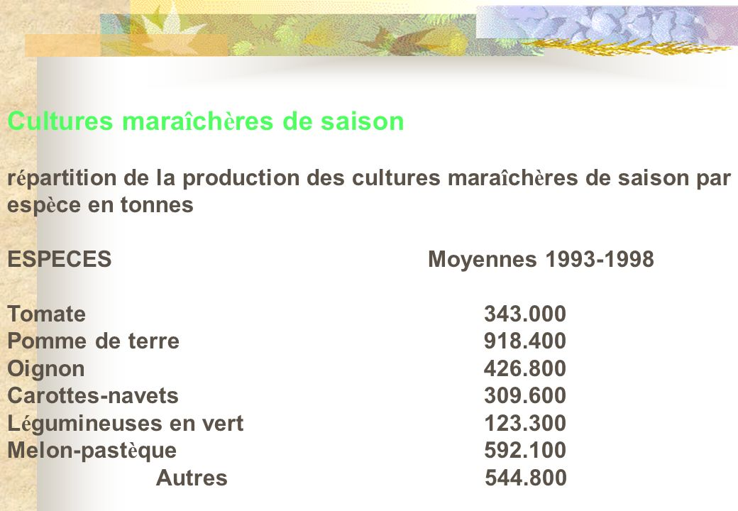 Cultures mara î ch è res de saison r é partition de la production des cultures mara î ch è res de saison par esp è ce en tonnes ESPECES Moyennes 1993-