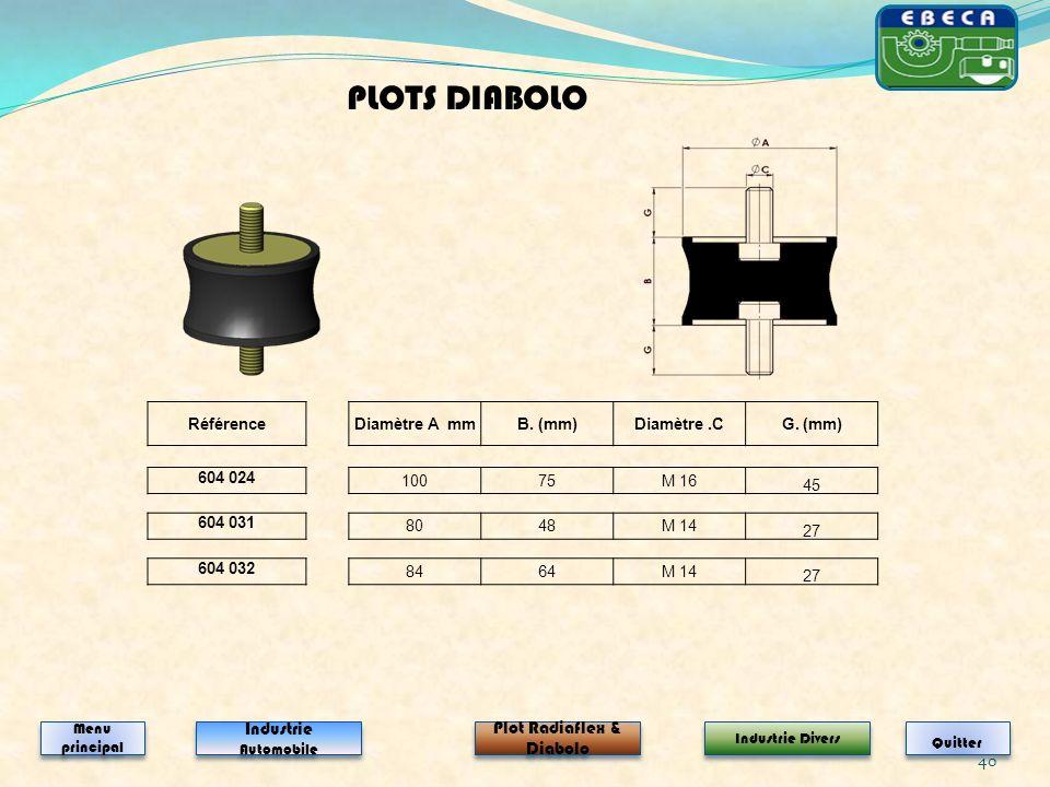 40 PLOTS DIABOLO RéférenceDiamètre A mmB. (mm)Diamètre.CG. (mm) 604 024 10075M 16 45 604 031 8048M 14 27 604 032 8464M 14 27 Industrie Automobile Indu