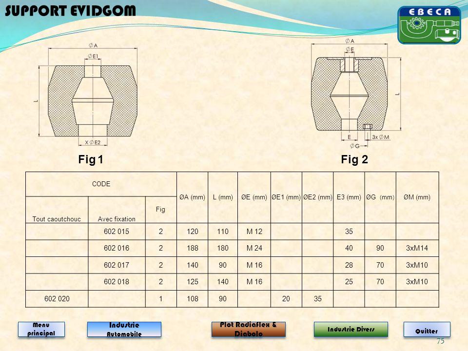 75 SUPPORT EVIDGOM Fig 2Fig 1 CODE ØA (mm)L (mm)ØE (mm)ØE1 (mm)ØE2 (mm)E3 (mm)ØG (mm) ØM (mm) Tout caoutchoucAvec fixation Fig 602 0152120110M 12 35 6